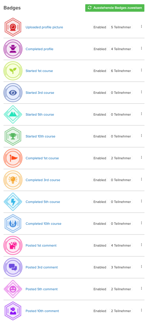 Badges in Coursepath
